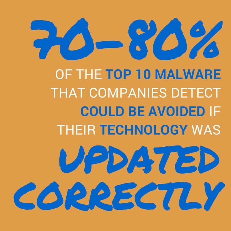 avoid-top-10-malware-through-technology-updates.jpg
